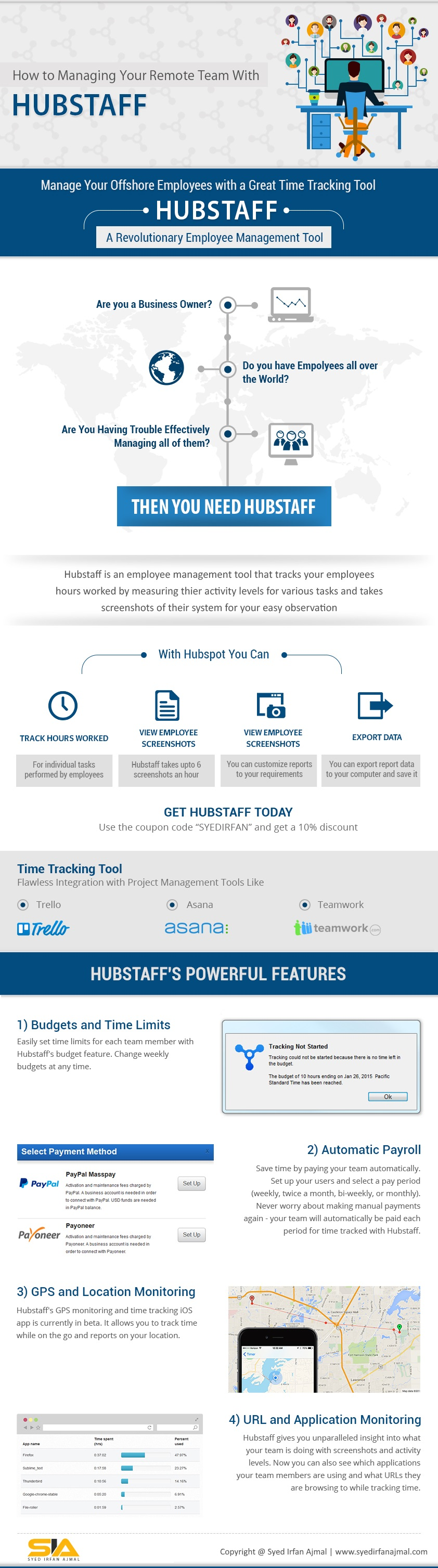 Infograhic: Managing Remote Teams With HubStaff