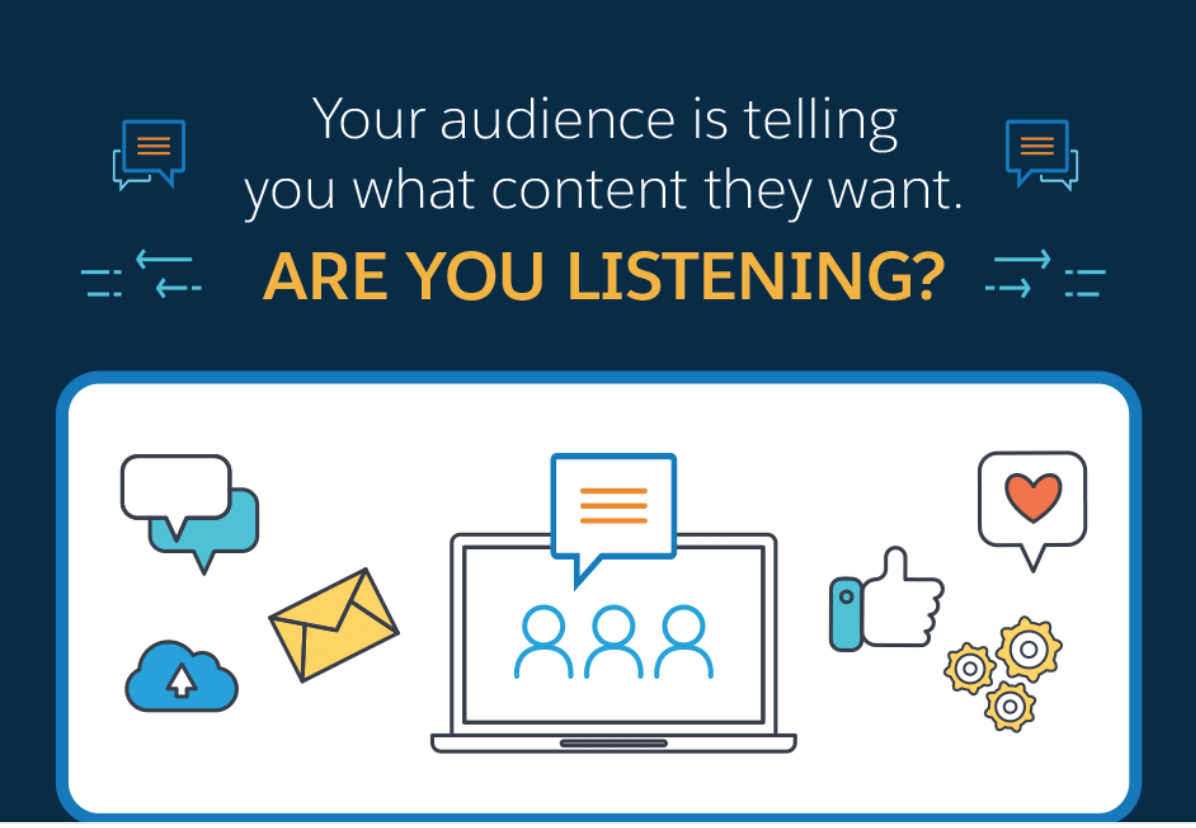 Content Ideas from Customers - Infographic's Featured Imate